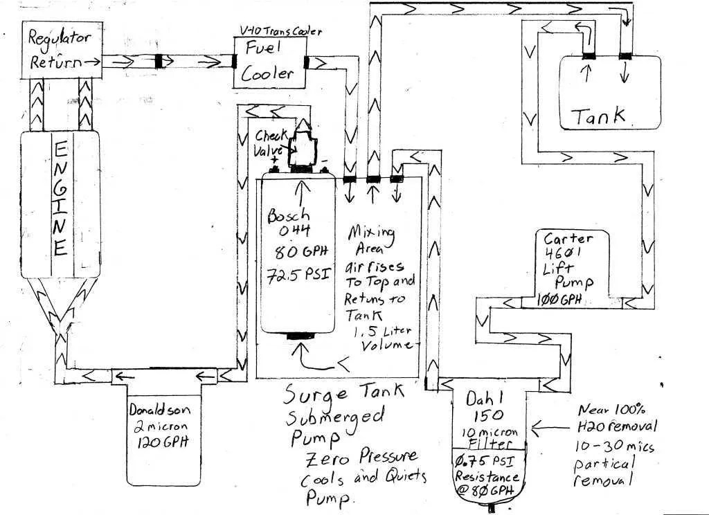 Fass Fuel System Wiring Diagram