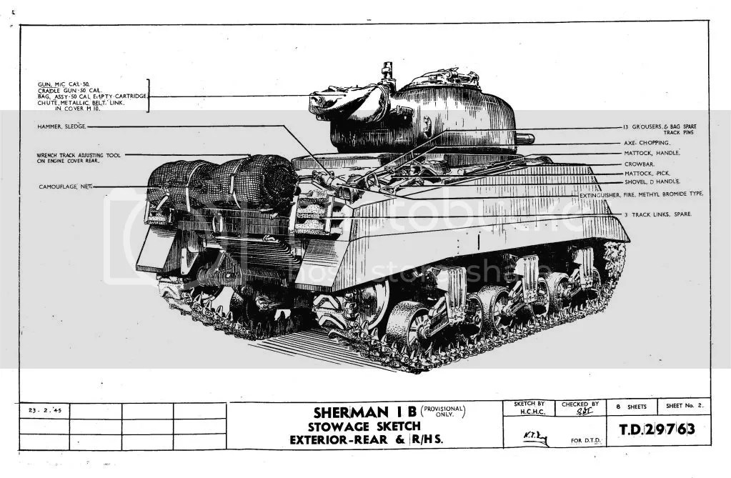 Allied WWII AFV Discussion Group: More Sherman Questions