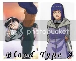 Blood A