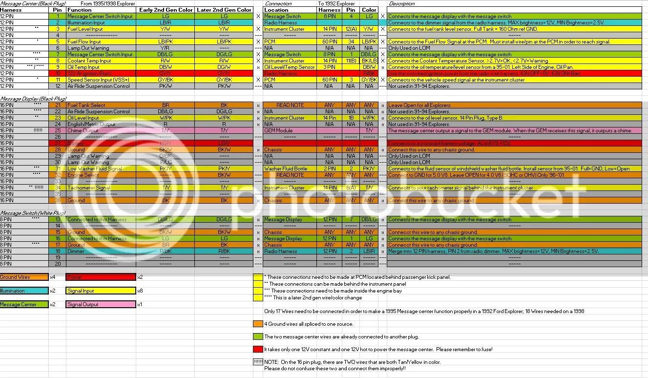 1993 ford ranger xlt radio wiring diagram cobalt 2nd gen message center install | explorer and forums - serious ...