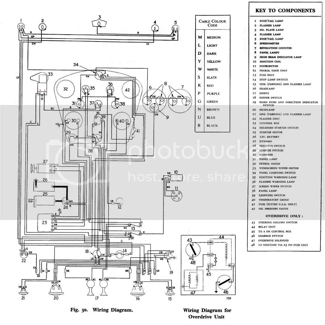 triumph wiring diagram tecumseh recoil starter assembly indicator problem tr2 and tr3 forum experience