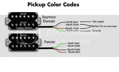5 Way Switch Wiring Diagram For Squier, 5, Free Engine