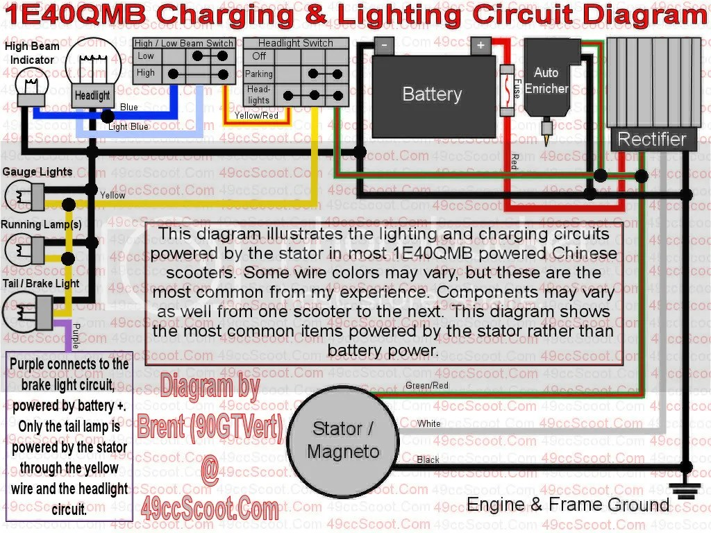 hight resolution of triton r4 wiring diagram 50cc wiring diagram third levelr4 50cc scooter wiring diagram wiring library aerox