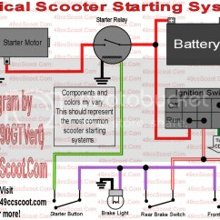 Pagsta Mini Chopper Wiring Diagram Ballast Diagrams Ignition 250 2 Stroke Library Problem 49ccscoot Com Scooter Forums Dodge