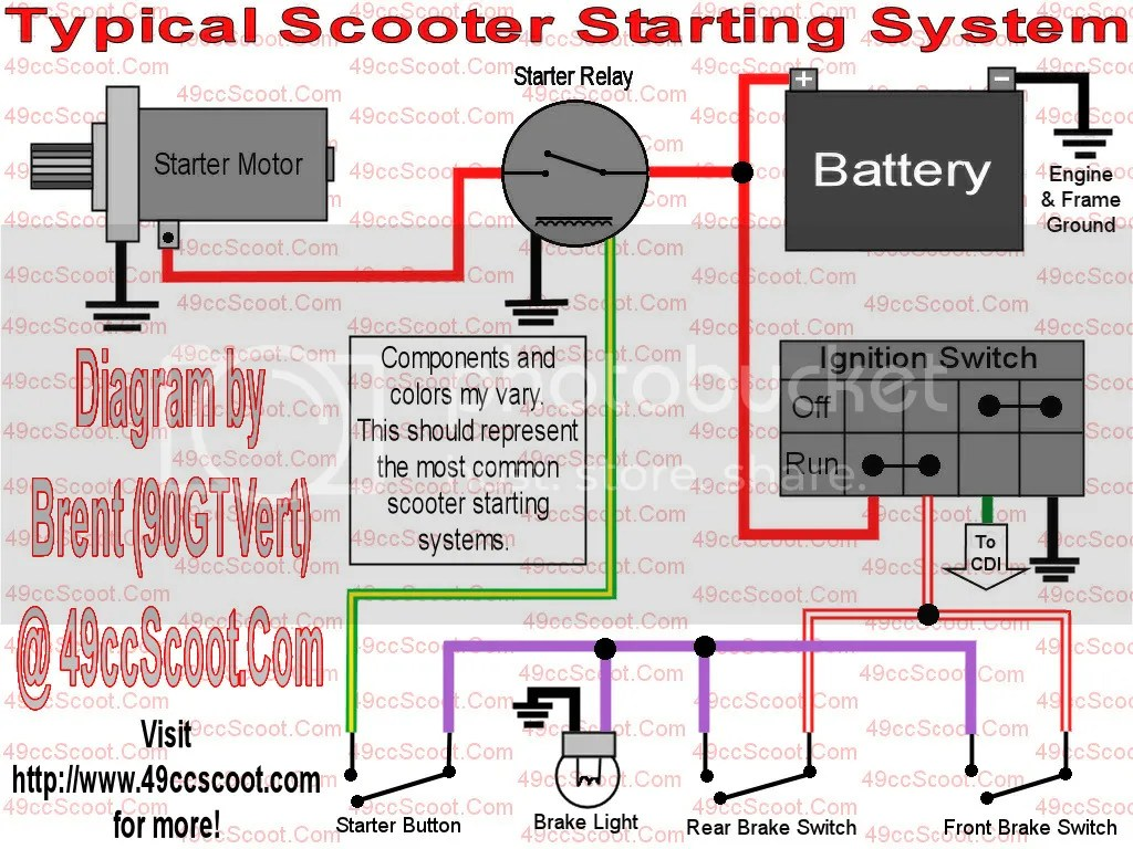 49cc scooter wiring diagram 98 jeep wrangler fuse 50cc headlight free download library mini bike just data moto exhaust