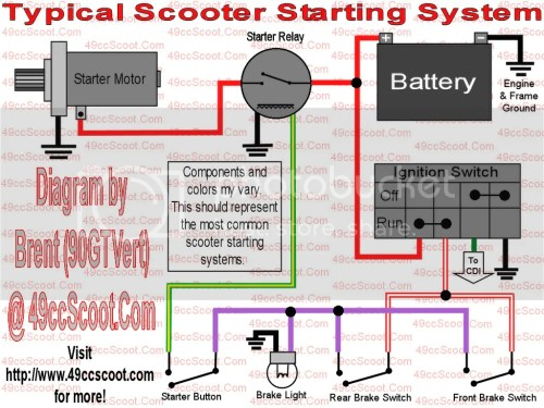 small resolution of 49cc chinese moped wiring diagram simple wiring diagram rh 26 mara cujas de fuji mini bike wiring diagram pocket bike wiring harness diagram