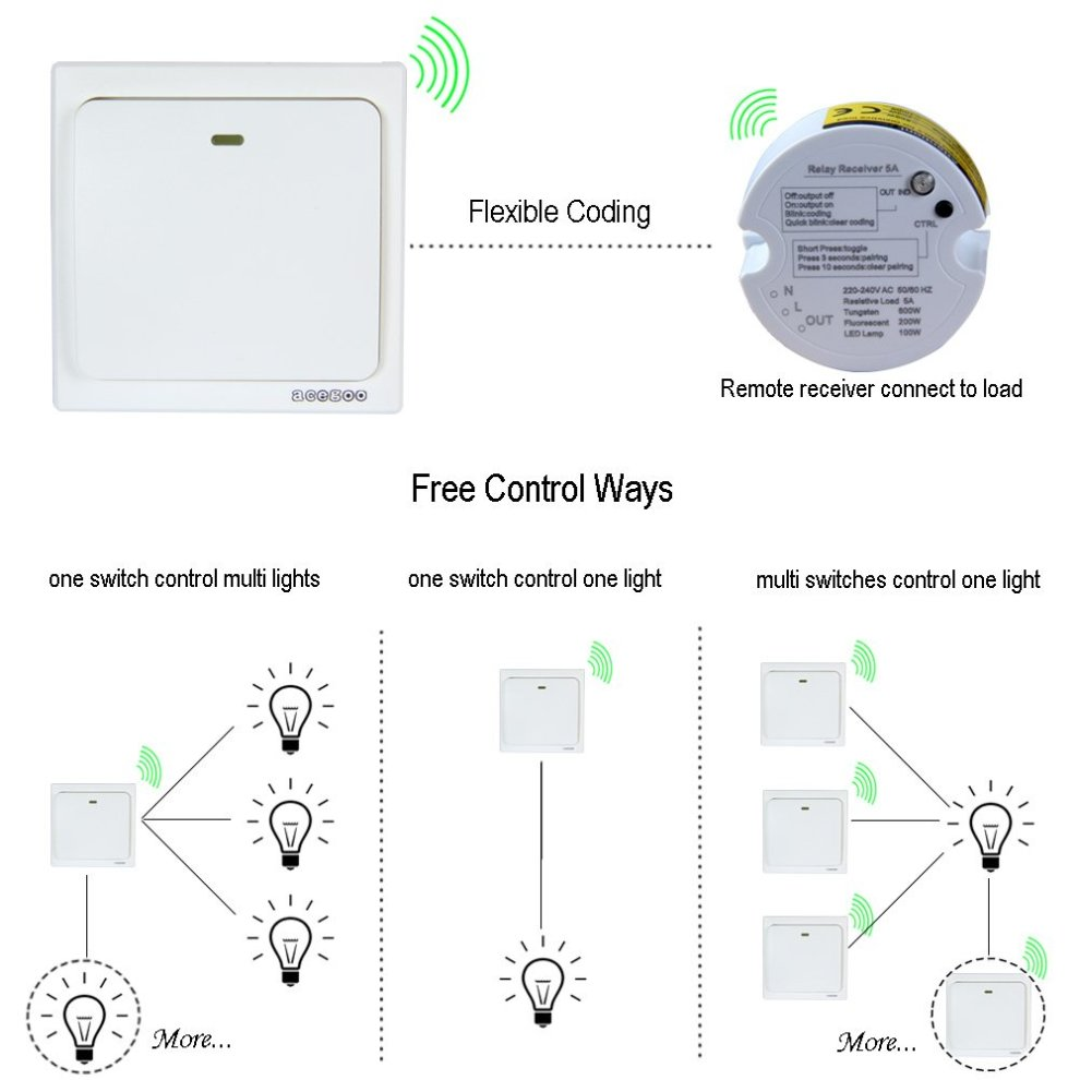 hight resolution of  acegoo wireless wall switch self powered kinetic switch no wiring no battery required remote