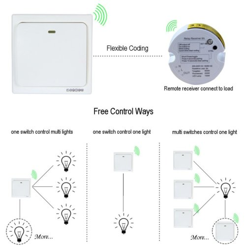 small resolution of  acegoo wireless wall switch self powered kinetic switch no wiring no battery required remote