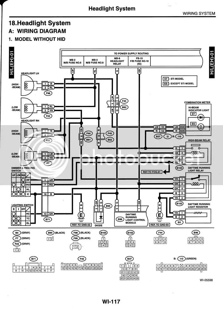 medium resolution of wiring diagram subaru impreza 2000 trusted wiring diagram u2022 2006 impreza stereo wiring diagram 2000