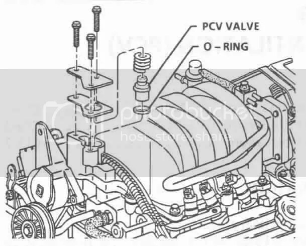 2005 Pontiac Sunfire Pcv Valve Location, 2005, Free Engine