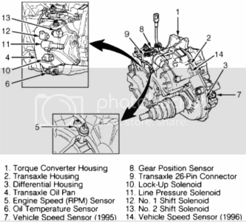 bmw vehicle speed sensor wiring diagram er for college database 1995 volvo 960 schematic 850 pnp data blog 740i