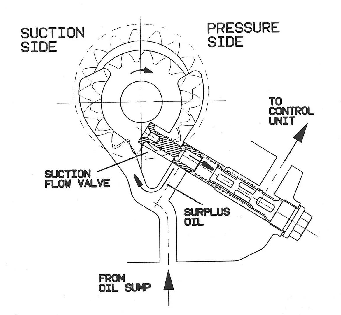 Transmission Pump Noise | Wiring Diagram Database