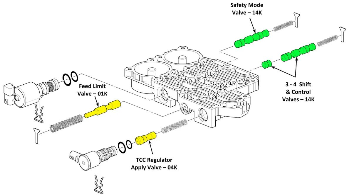 42le transmission wiring diagram