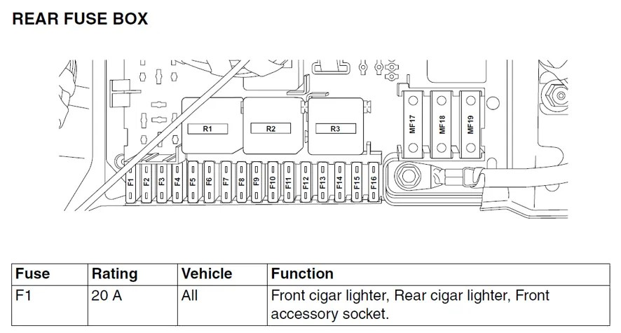 [DIAGRAM] Range Rover L322 Fuse Box Diagram FULL Version