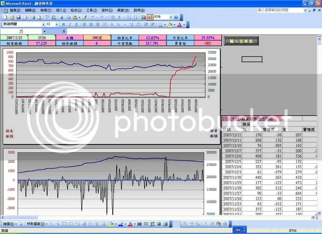 教你怎麼用Excel 看即時股票 跟股票對帳單(非專業級用) (第2頁) - Mobile01