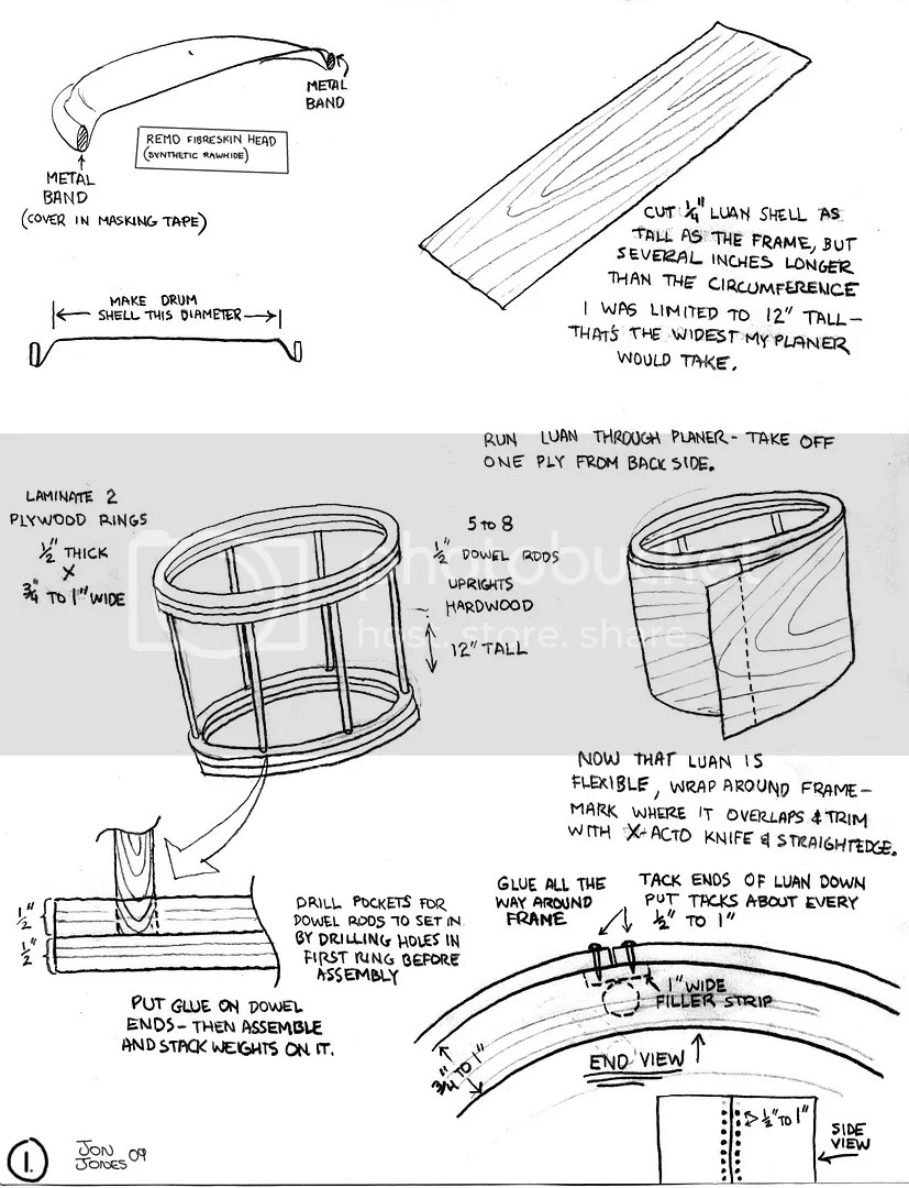 medium resolution of drums with cylindrical shells can be open at one end as is the case with timbales or can have two drum heads single headed drums typically consist of a