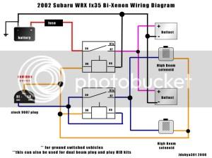 02 wrx> 05 STI HID's Wiring questions!!  NASIOC