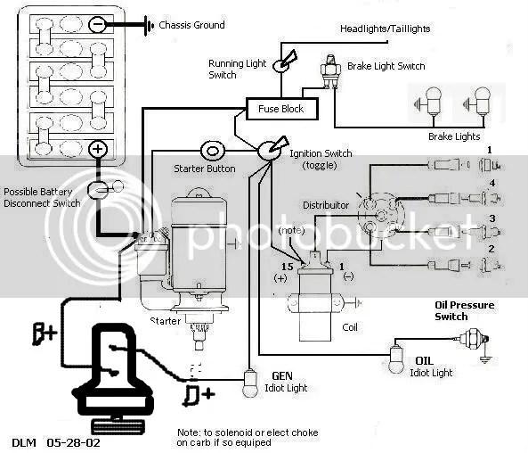 cozy trike wiring diagram for gto wiring diagram tempest