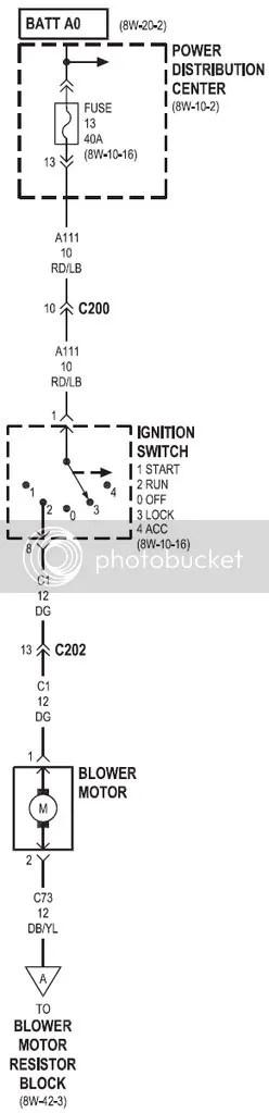 Dodge Factory Radio Wiring Diagram 2004 - Wiring Diagrams Folder on