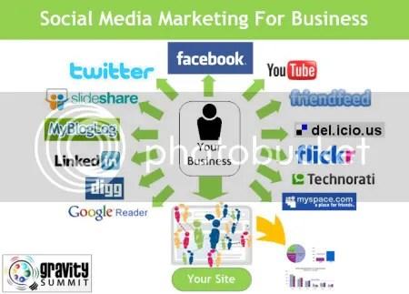 Media photo: social media SocialMedia.jpg