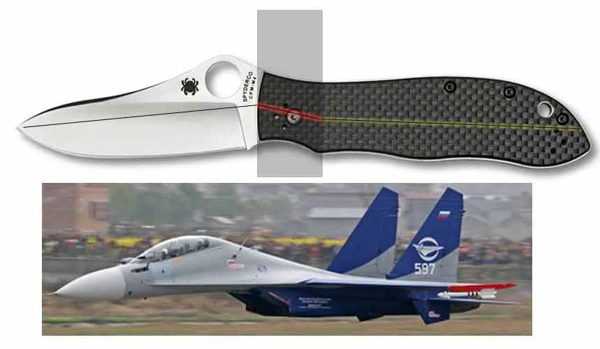 Sukhoi27 comparaison