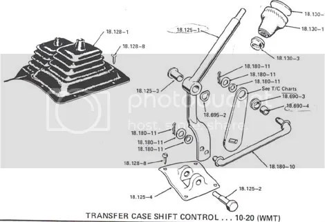 Manual Shift Diagram, Manual, Free Engine Image For User