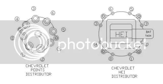1978 Chevy 350 Hei Firing Order
