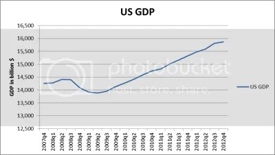photo GDP.png