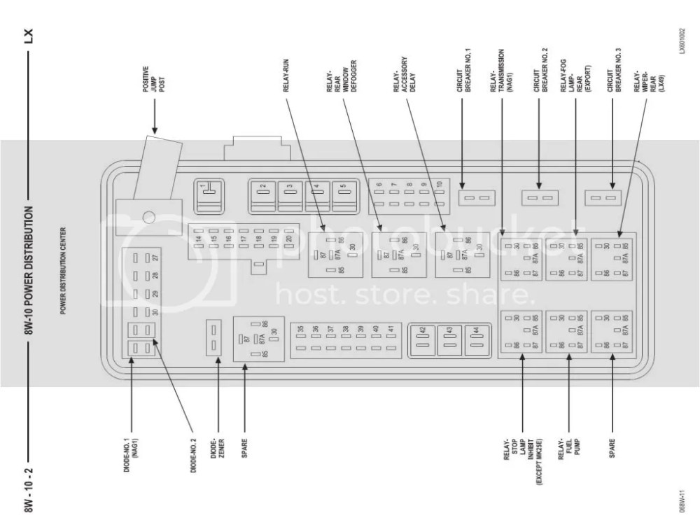 medium resolution of 2012 dodge challenger fuse box wiring diagram 2014 dodge challenger fuse box diagram moreover 2012 dodge durango sxt