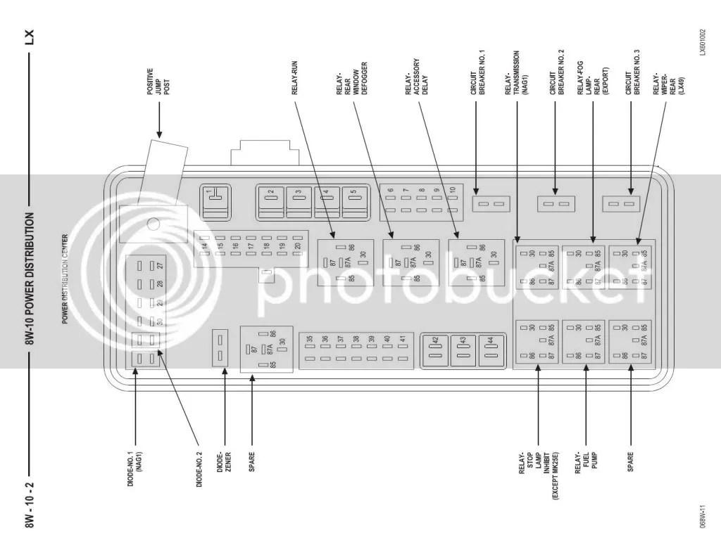 hight resolution of 2012 dodge challenger fuse box wiring diagram 2014 dodge challenger fuse box diagram moreover 2012 dodge durango sxt