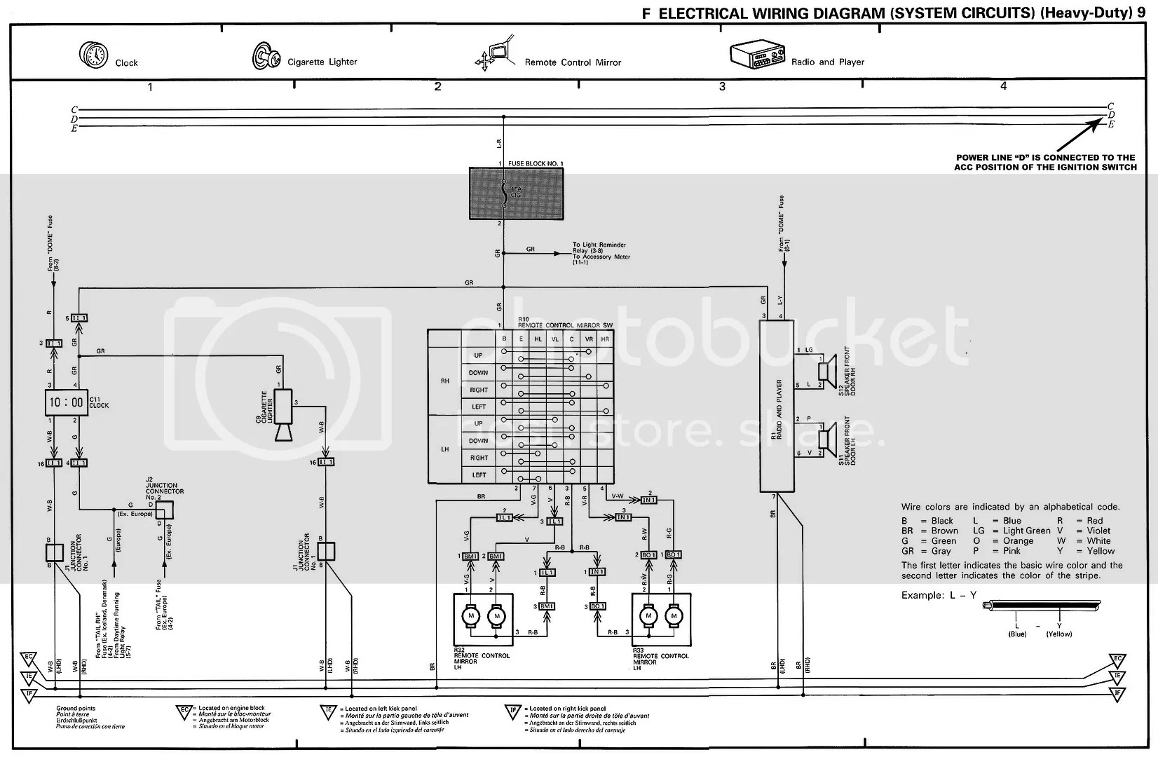hight resolution of isuzu d max wiring diagram pdf wiring diagram dmax wiring diagram wiring diagram for you isuzu