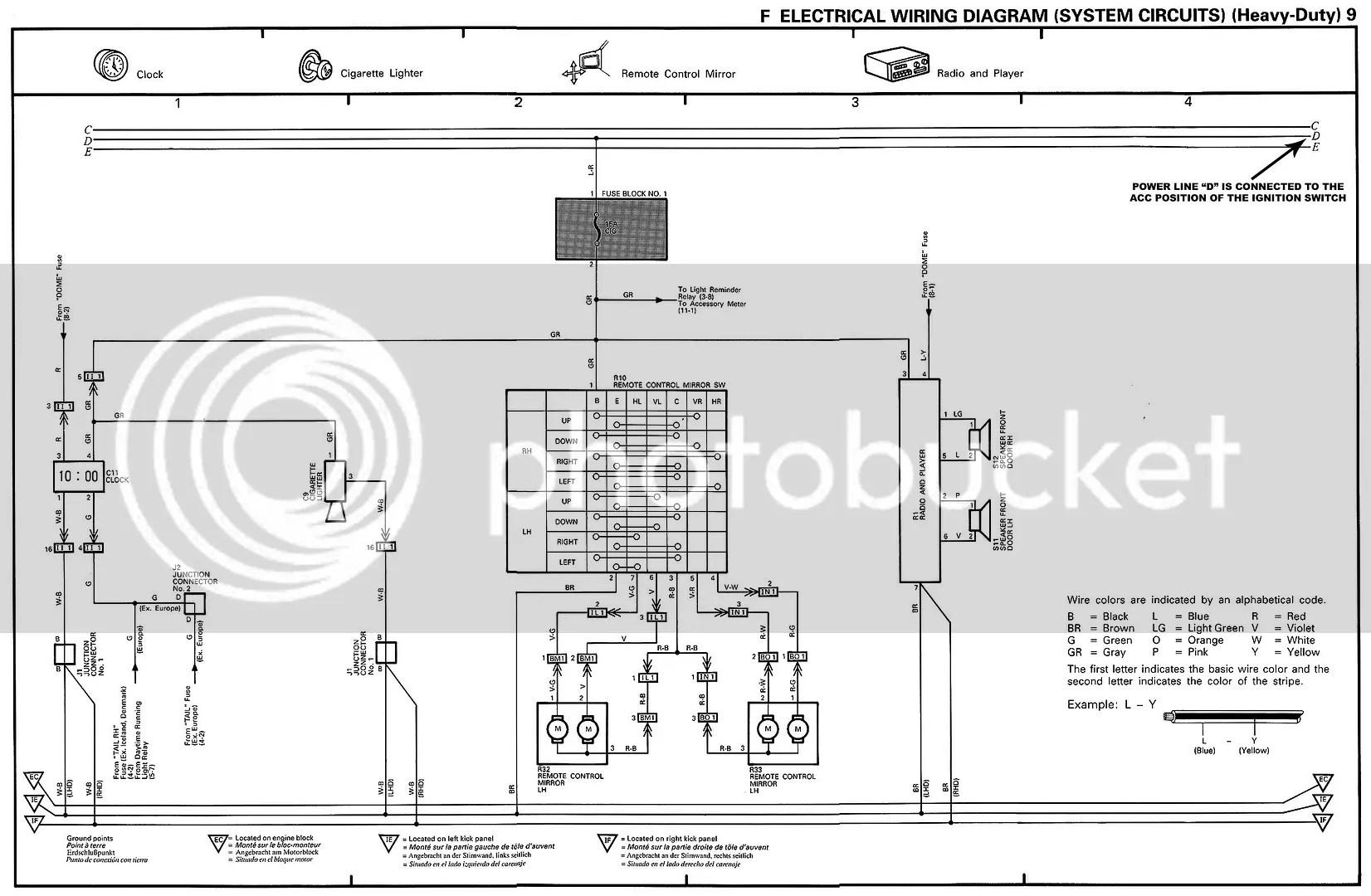 Toyota 70 Series Repair Manual by Simon | Photobucket