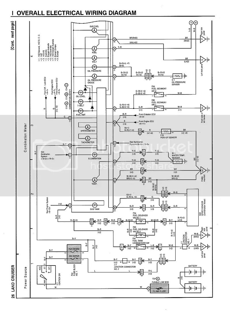 east trailer wiring diagram