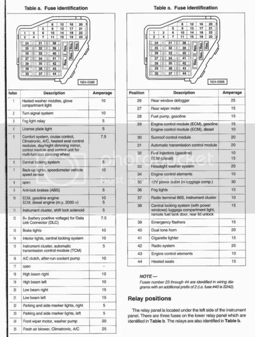 small resolution of 2001 volkswagen gti fuse diagram data wiring diagram 1996 gti fuse box diagram