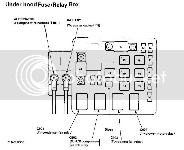 03 civic fuse box