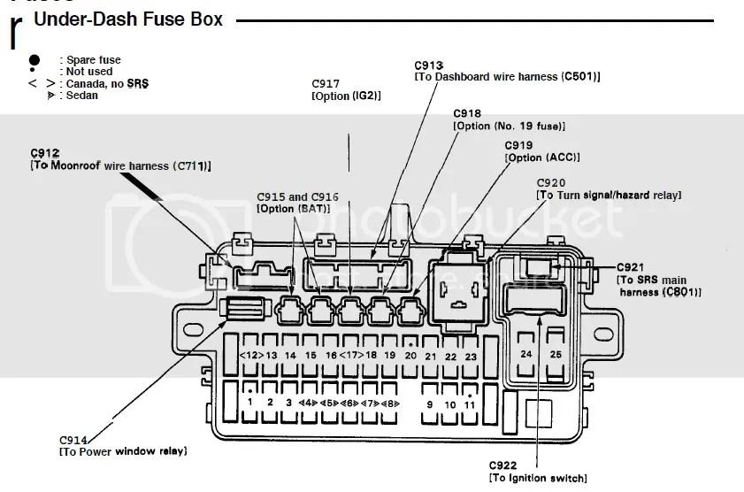 2004 Honda civic ecu fuse location