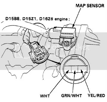 1998 Honda Civic O2 Sensor Location 1998 Dodge Ram 2500 O2