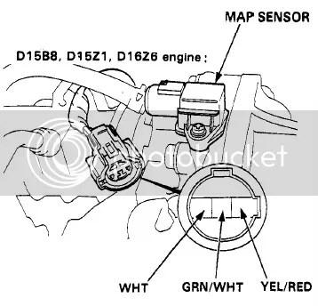 93 Accord Oxygen Sensor Location, 93, Free Engine Image