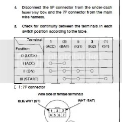 Obd0 Ecu Wiring Diagram How To Make A Cell Faqs - Frequently Asked (tech) Questions Honda-tech Honda Forum Discussion