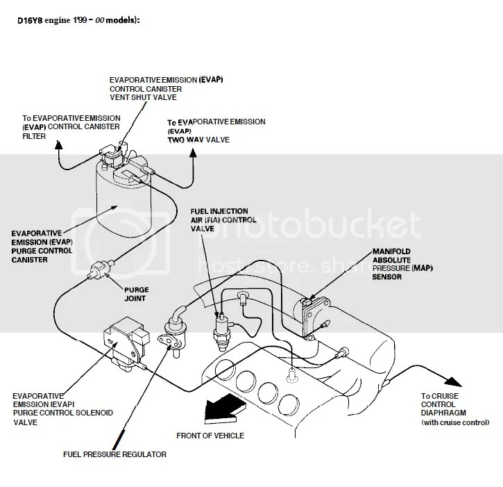 Fuel Injector Air Control Valve and Vacuum Line Routing