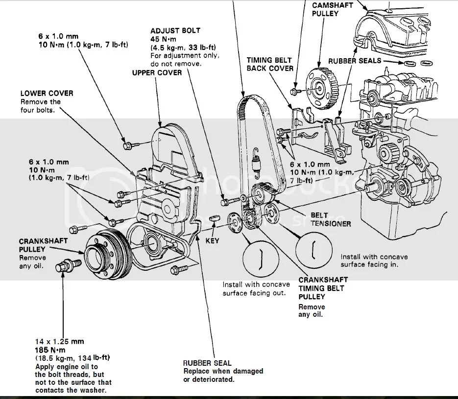 V8 Engine Valve Timing Diagram