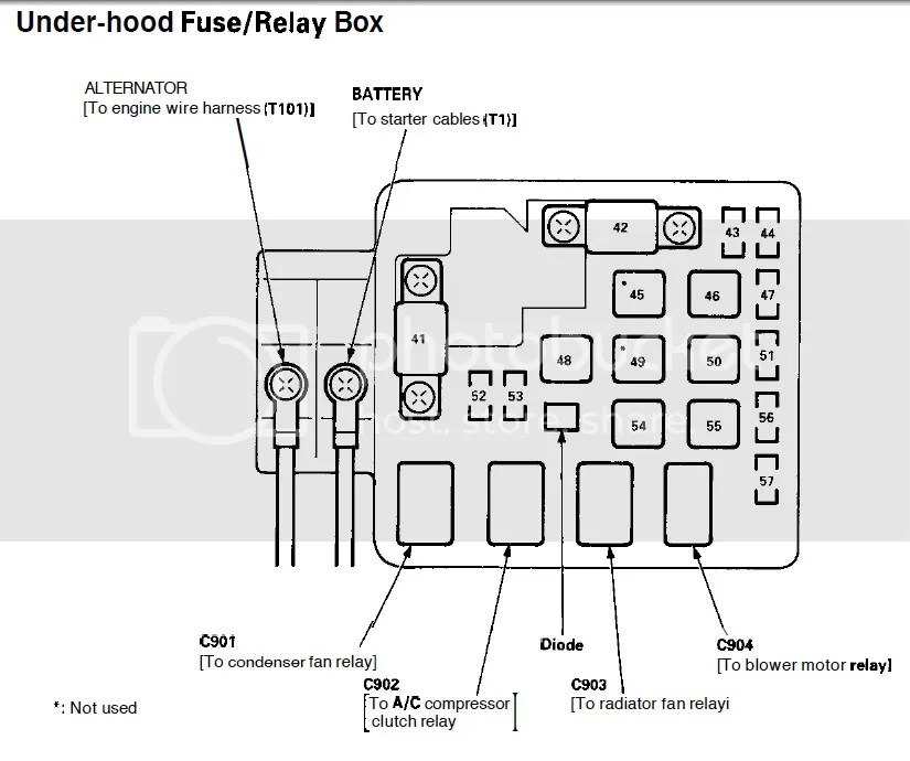 2012 Land Rover Lr4 Fuse Box 2003 Land Rover Discovery