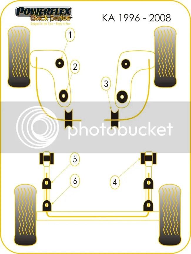 ford ka front suspension diagram mitsubishi eclipse stereo wiring 96 08 powerflex black wishbone bushes 46mm 1996 2008 pff19 601blk