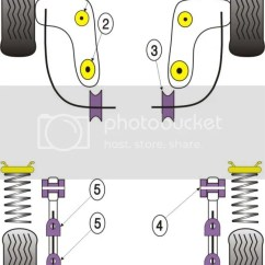 Ford Ka Front Suspension Diagram Of The Tabernacle In Wilderness Powerflex Wishbone Bushes 46mm Pff19 601