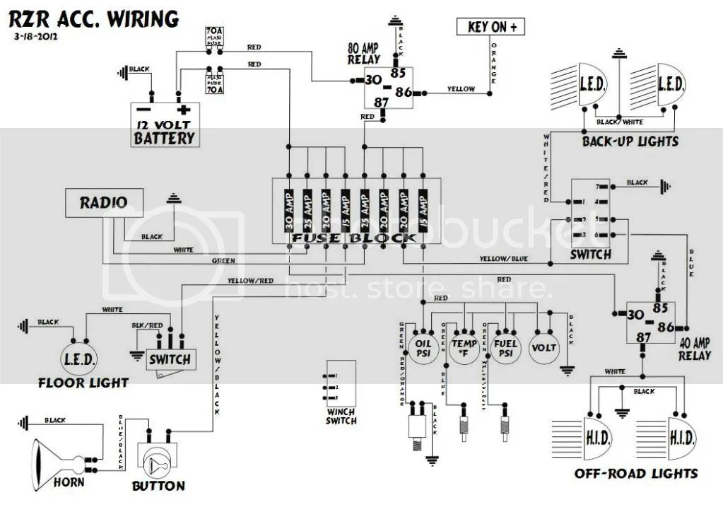 wiring diagram for 2015 polaris sportsman 570 u2013 readingrat net