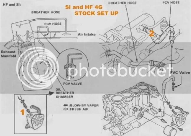 2000 Honda Civic D16y8 Vacuum Diagram, 2000, Free Engine