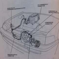 1995 Honda Civic Ac Wiring Diagram Chevy Western Plow 92 Cooling Fan Get Free Image About