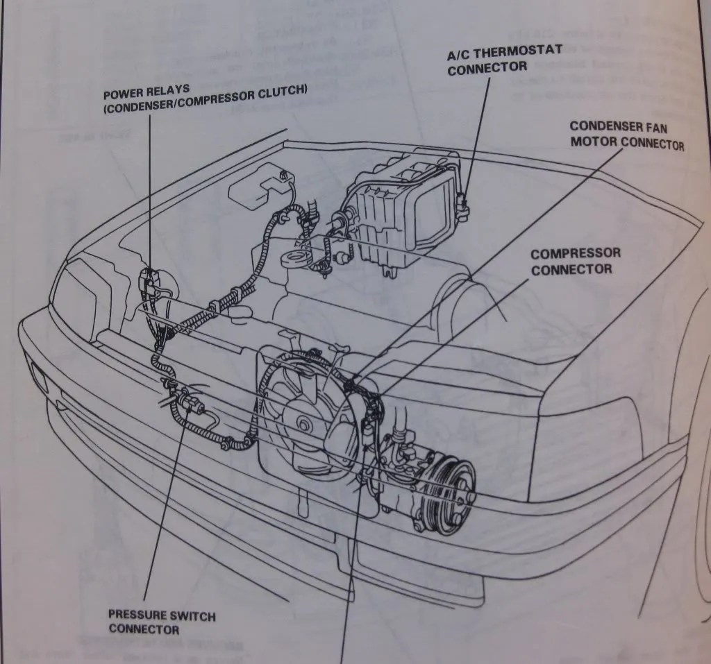 1995 honda civic ac wiring diagram kia rio 2005 radio 92 cooling fan get free image about