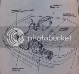 Accord Engine Diagram Honda Car Radiator Pictures