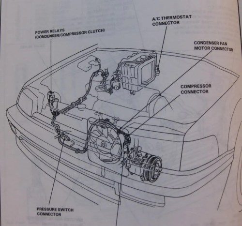 small resolution of acura tl headlight wiring diagram 1995 honda accord ex acura integra